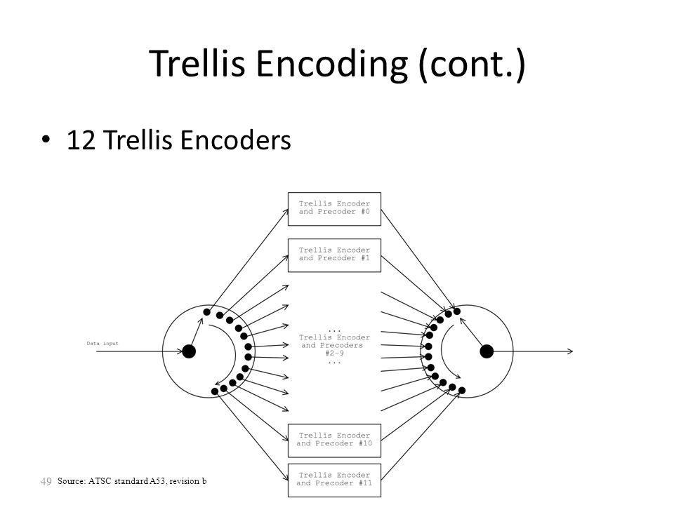 Trellis Encoding (cont.)