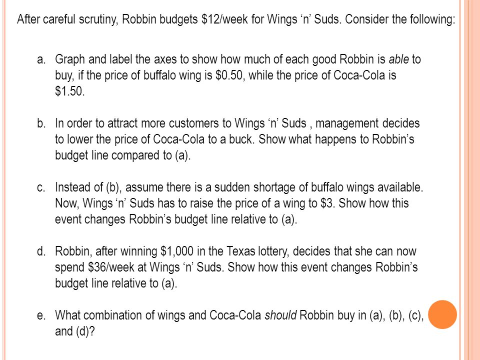 After careful scrutiny, Robbin budgets $12/week for Wings 'n' Suds