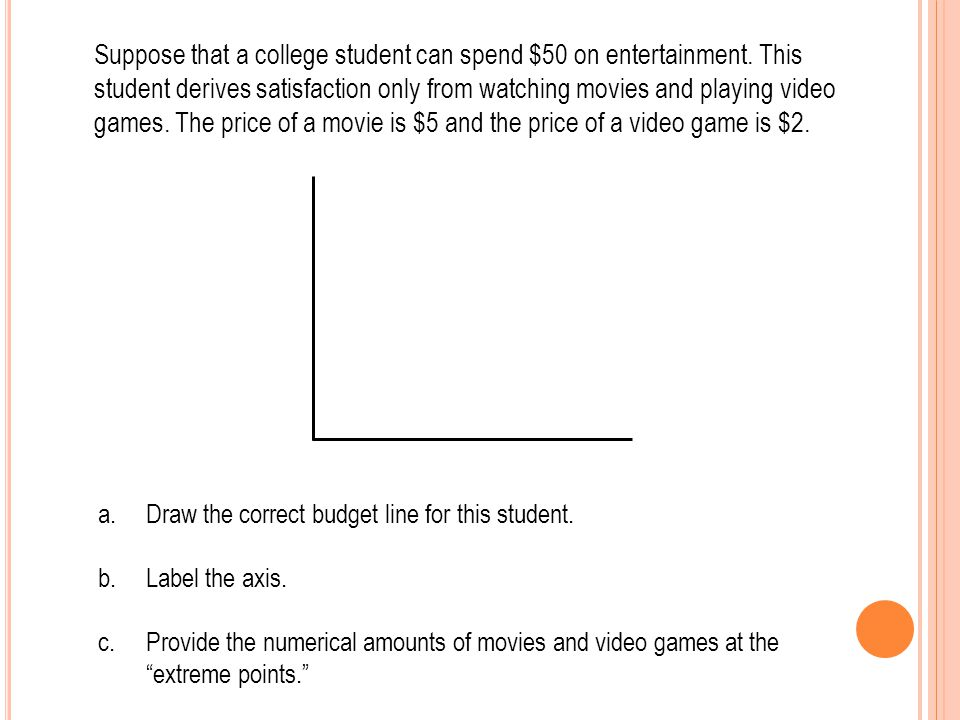 Suppose that a college student can spend $50 on entertainment