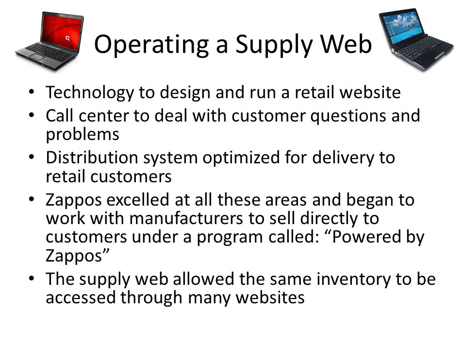 Operating a Supply Web Technology to design and run a retail website