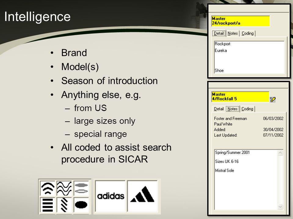 Intelligence Brand Model(s) Season of introduction Anything else, e.g.