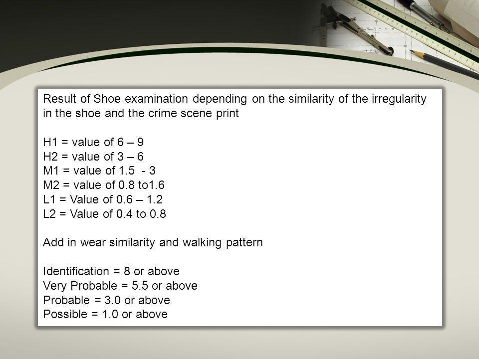 Result of Shoe examination depending on the similarity of the irregularity in the shoe and the crime scene print