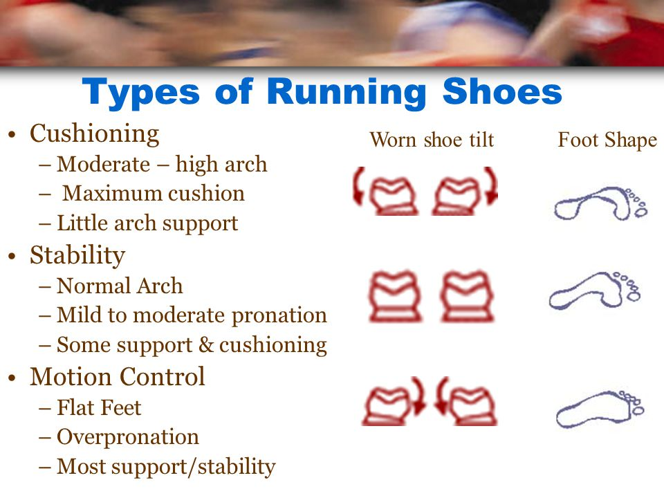 Types of Running Shoes Cushioning Stability Motion Control