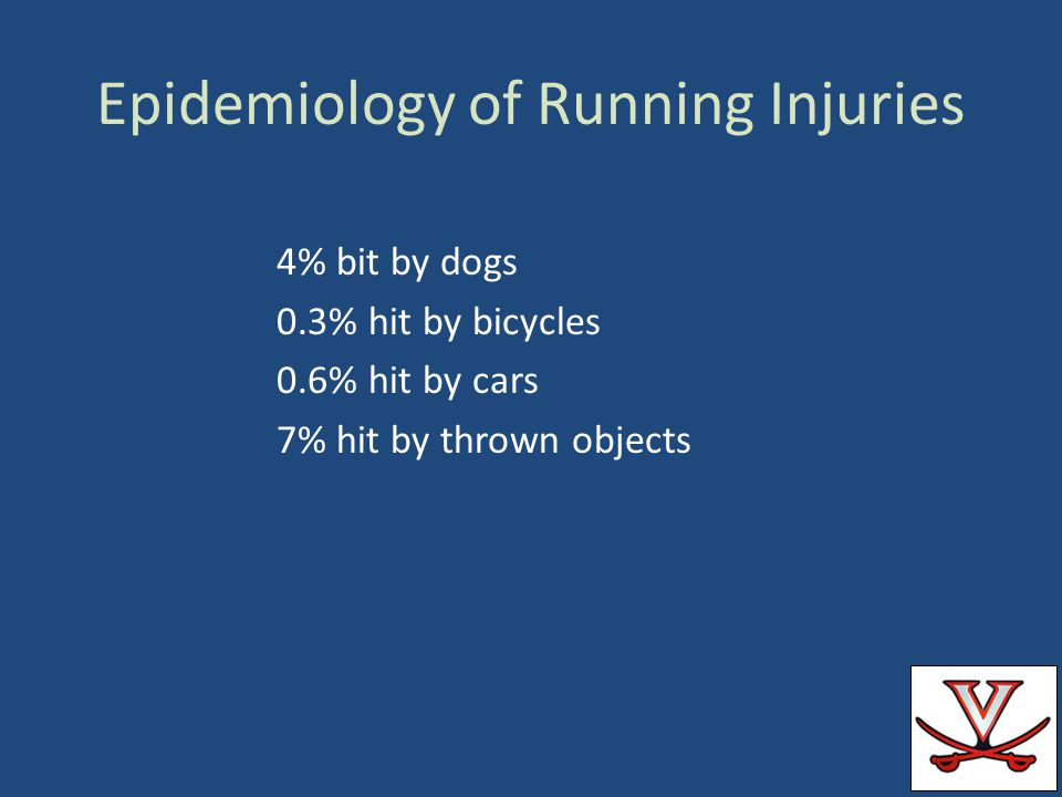 Epidemiology of Running Injuries