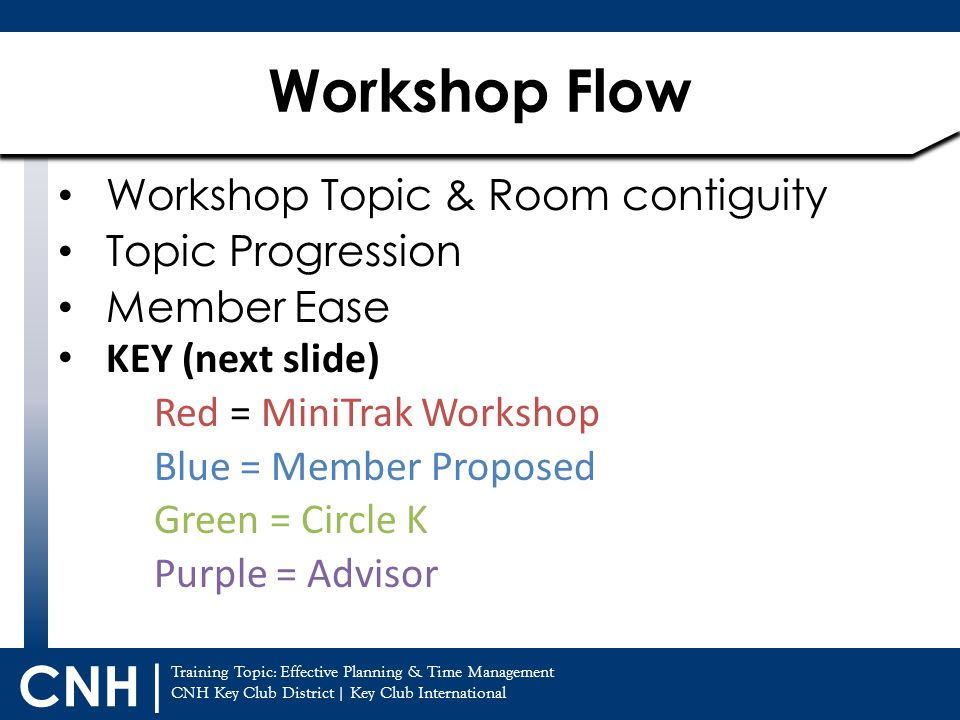 Workshop Flow Workshop Topic & Room contiguity Topic Progression