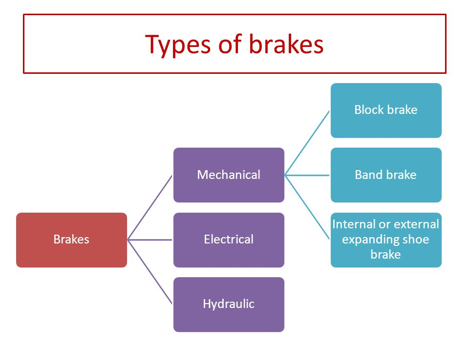 Internal or external expanding shoe brake