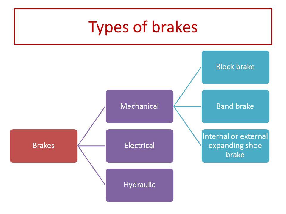 Internal or external expanding shoe brake