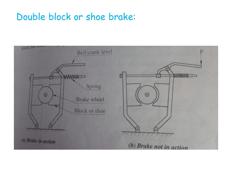 Double block or shoe brake: