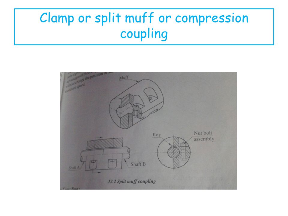 Clamp or split muff or compression coupling