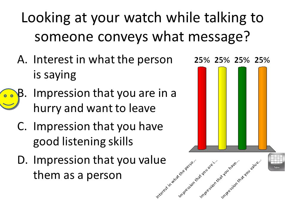 Looking at your watch while talking to someone conveys what message
