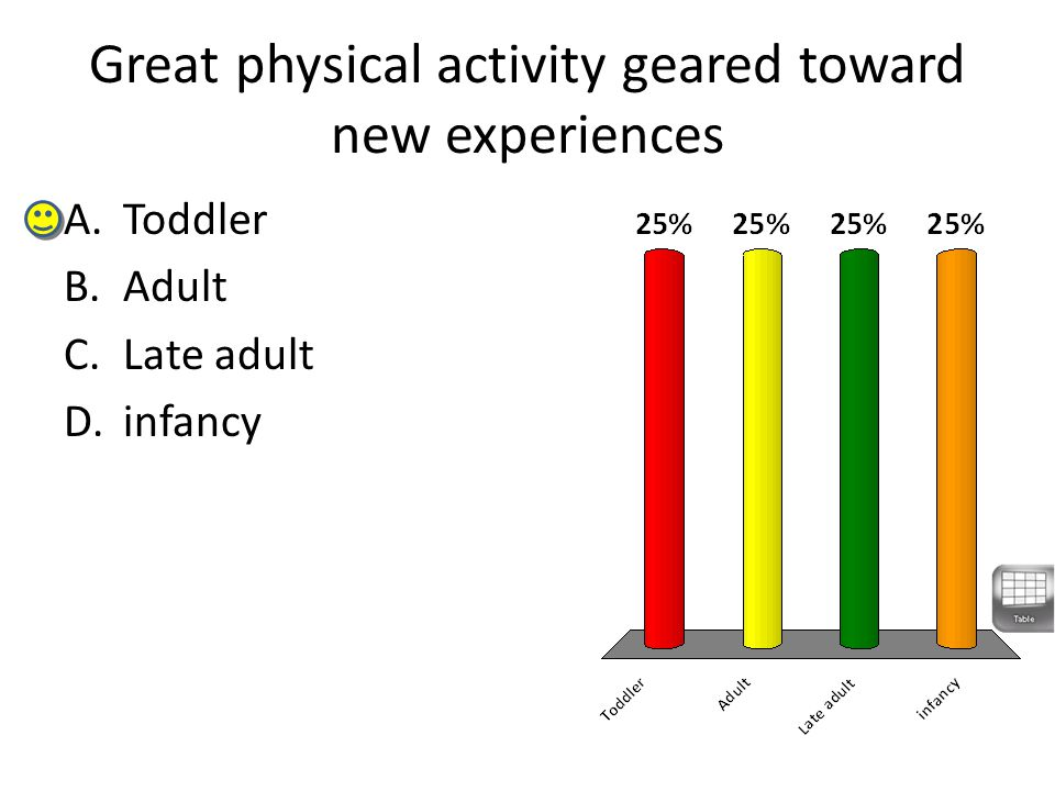 Great physical activity geared toward new experiences