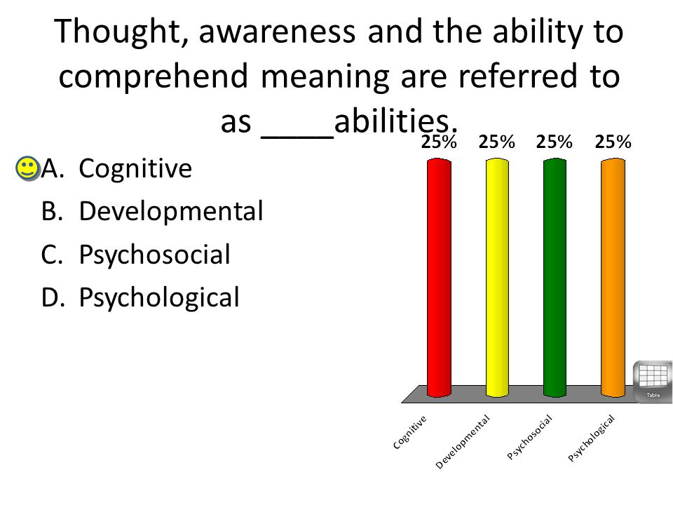 Thought, awareness and the ability to comprehend meaning are referred to as ____abilities.