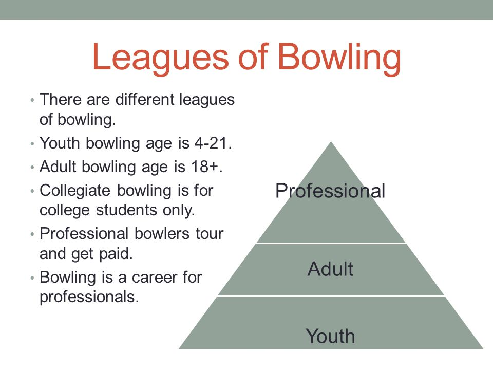 Leagues of Bowling Professional Adult Youth