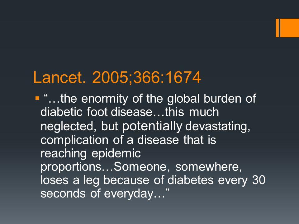 Lancet. 2005;366:1674