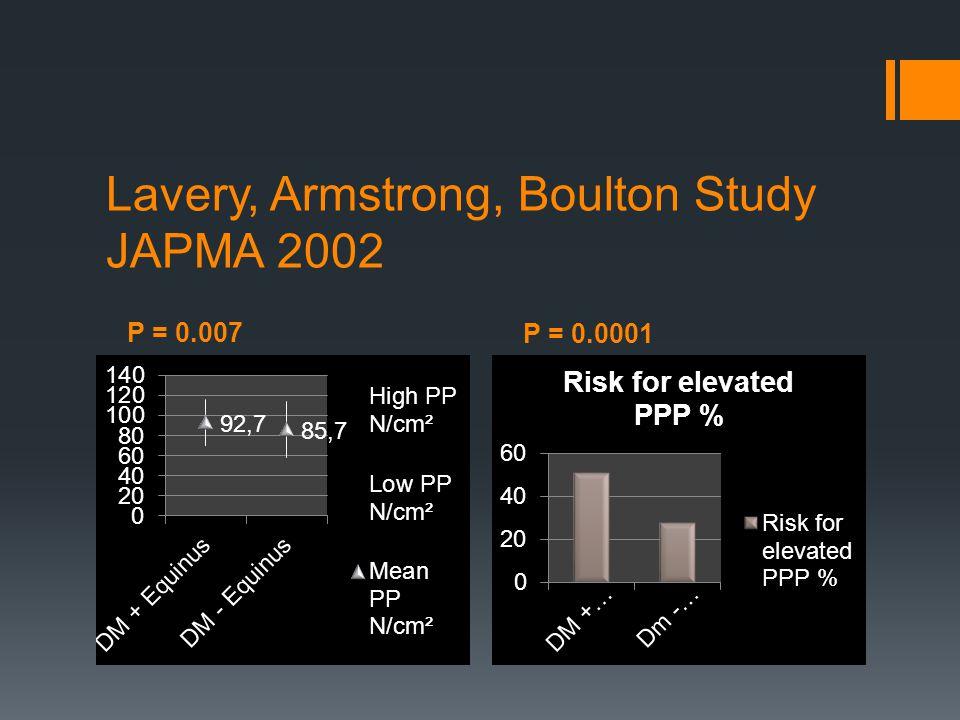 Lavery, Armstrong, Boulton Study JAPMA 2002