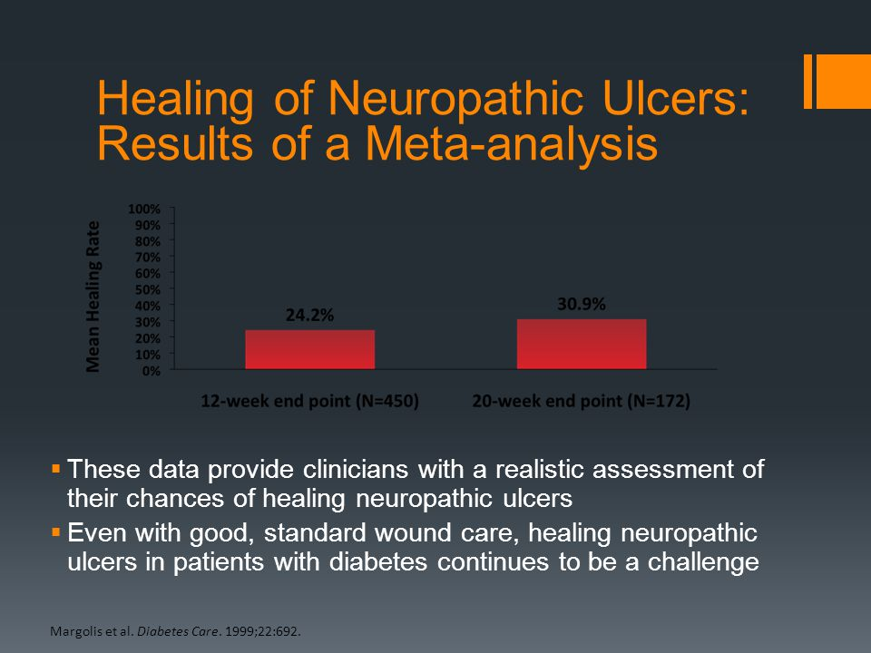 Healing of Neuropathic Ulcers: Results of a Meta-analysis