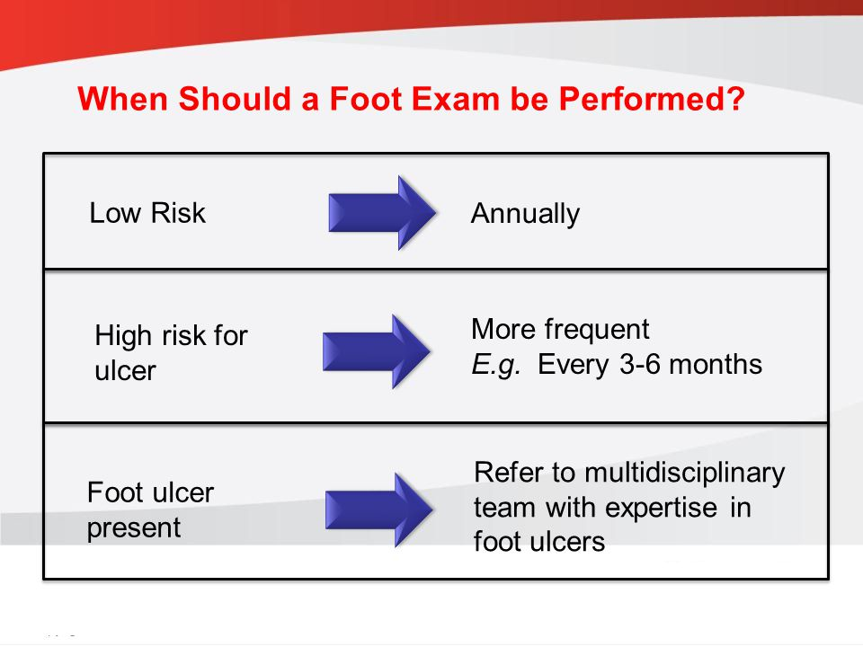 When Should a Foot Exam be Performed