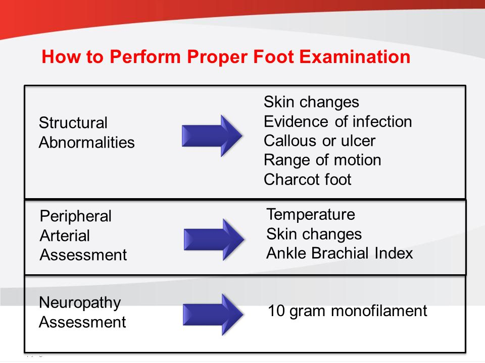 How to Perform Proper Foot Examination