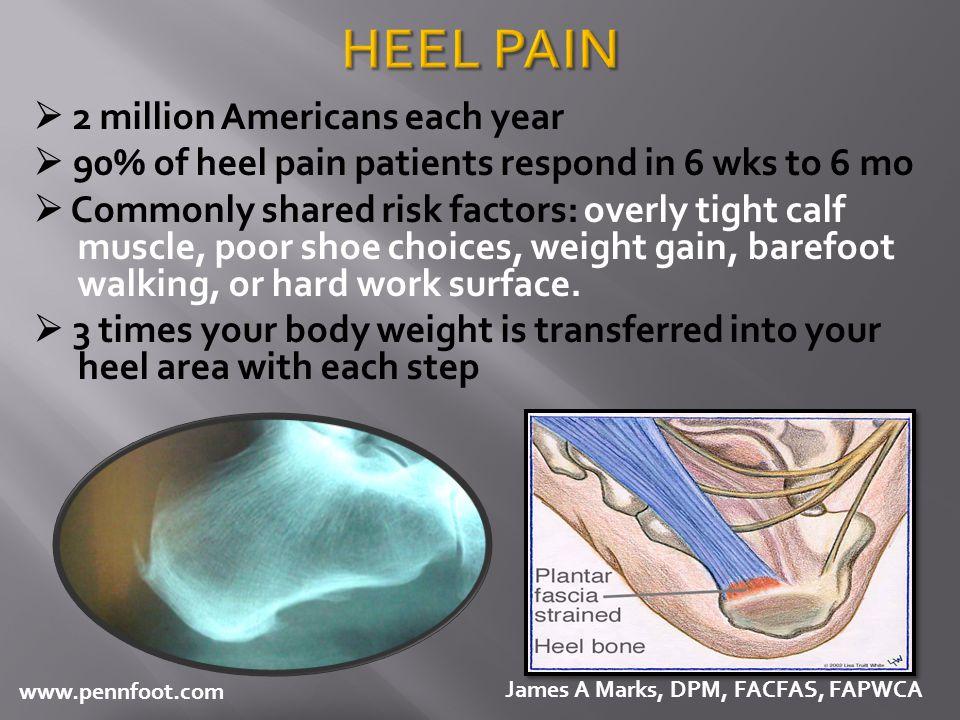 HEEL PAIN  2 million Americans each year