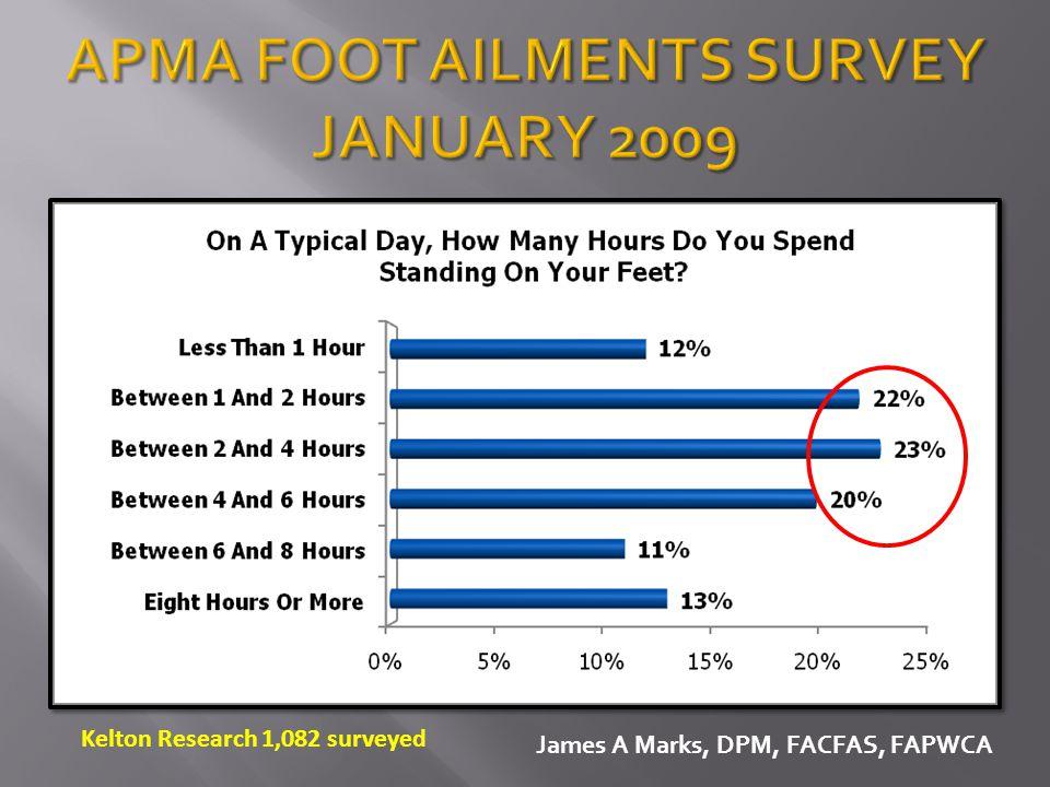 APMA FOOT AILMENTS SURVEY JANUARY 2009