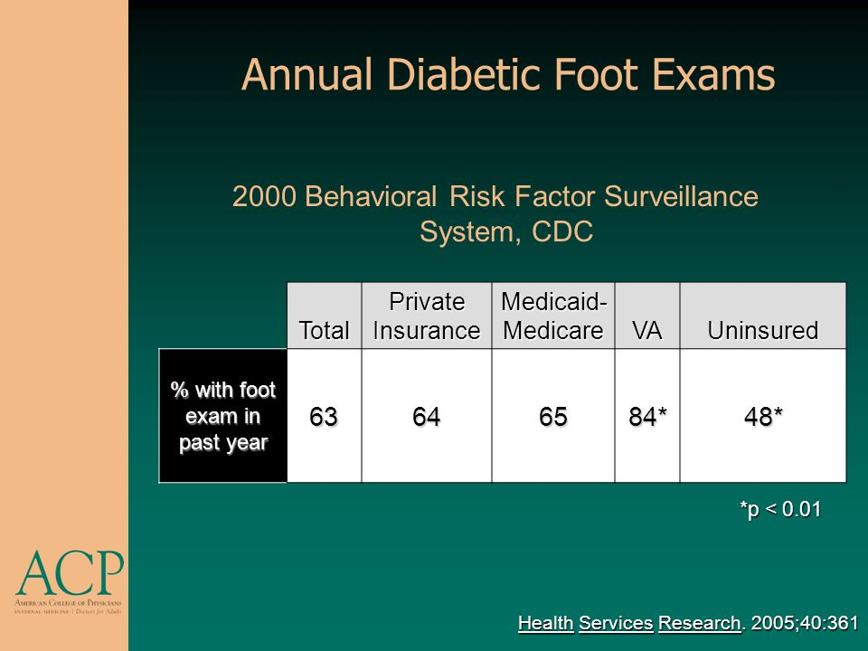 Annual Diabetic Foot Exams