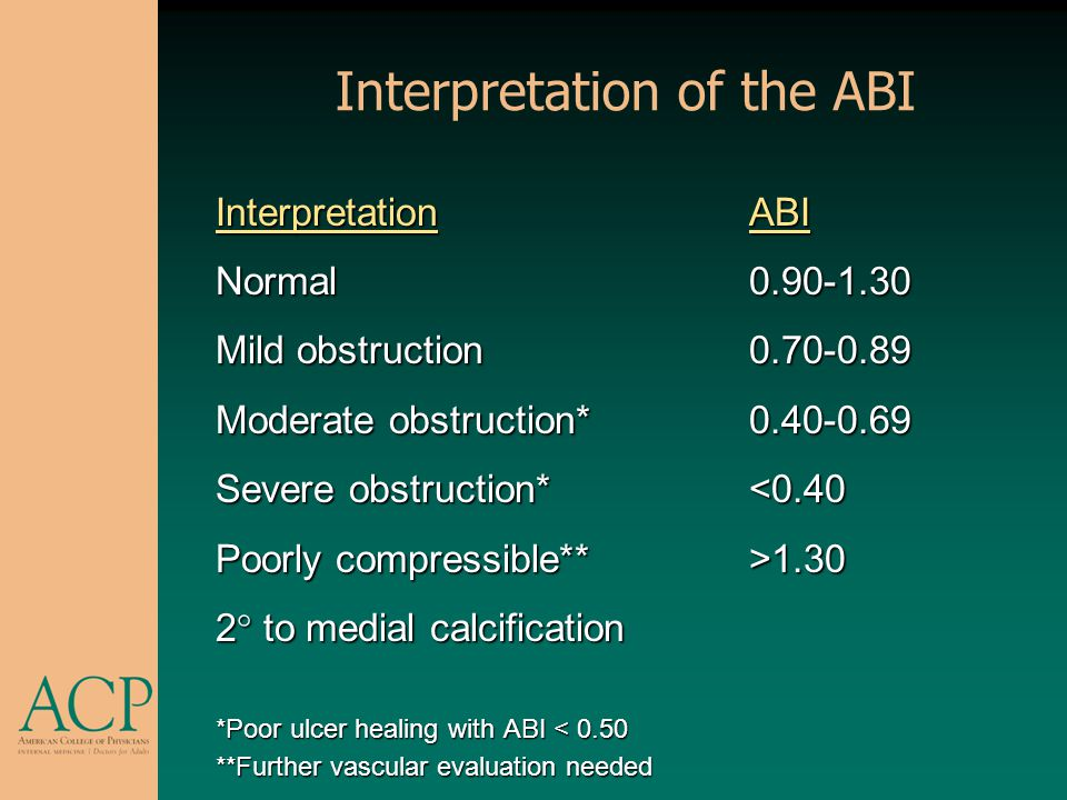 Interpretation of the ABI