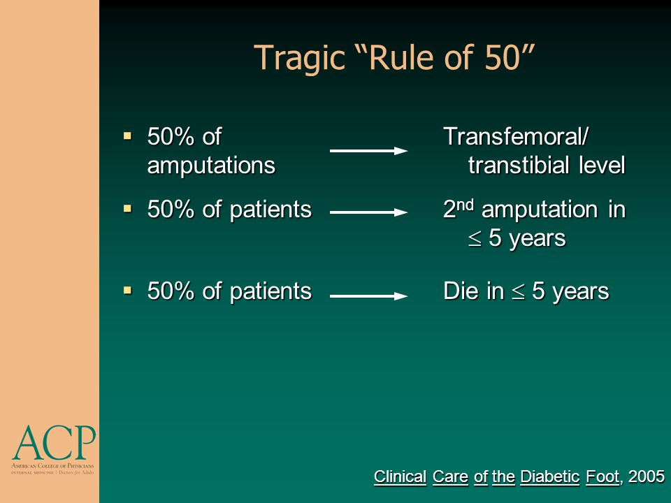 Tragic Rule of 50 50% of amputations 50% of patients