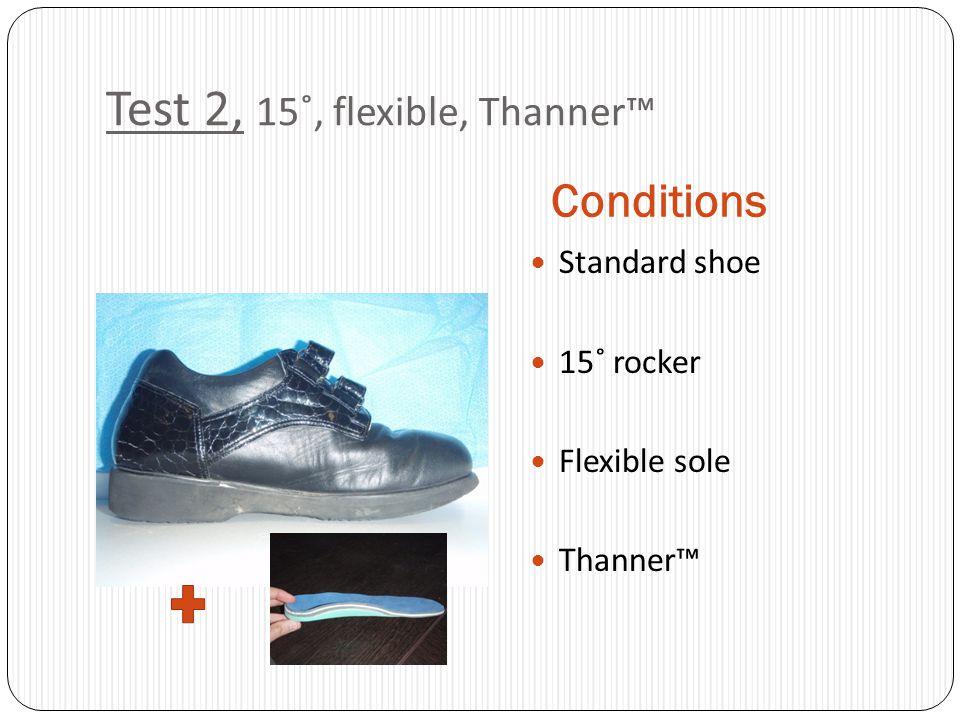 Test 2, 15˚, flexible, Thanner™