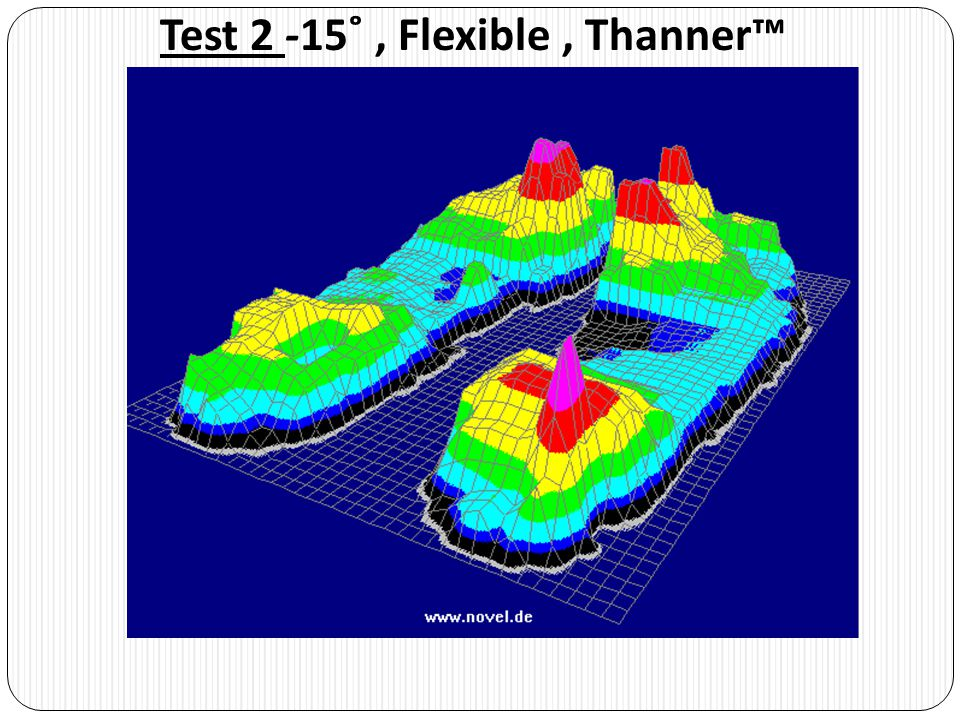 Test 2 -15˚ , Flexible , Thanner™