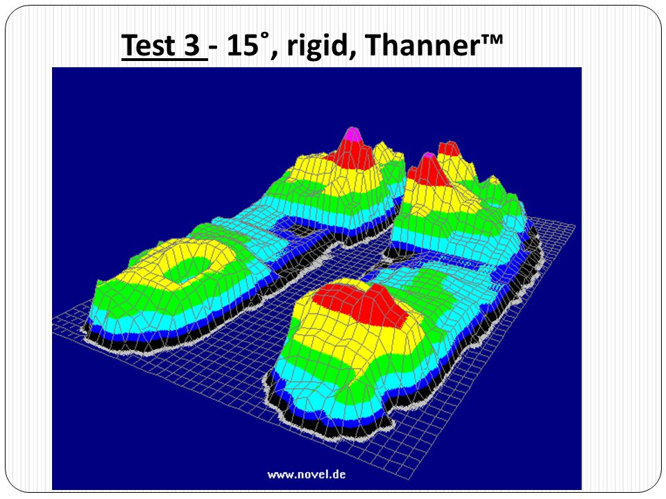 Test 3 - 15˚, rigid, Thanner™