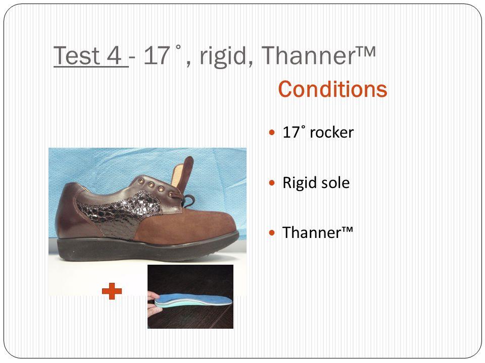 Test 4 - 17˚, rigid, Thanner™ Conditions 17˚ rocker Rigid sole