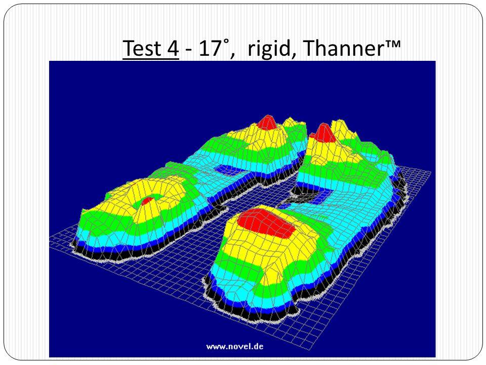 Test 4 - 17˚, rigid, Thanner™