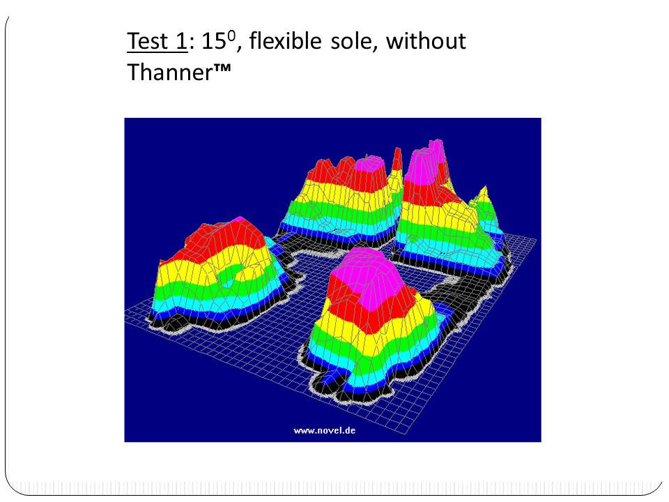 Test 1: 150, flexible sole, without Thanner™