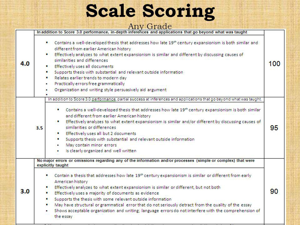 Scale Scoring Any Grade