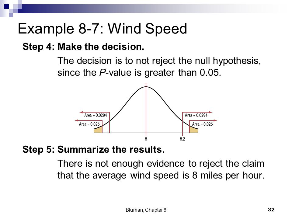 Example 8-7: Wind Speed Step 4: Make the decision.