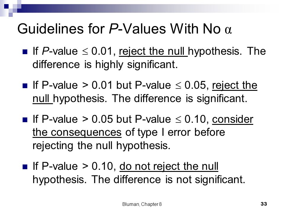 Guidelines for P-Values With No α