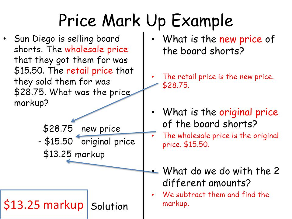 Price Mark Up Example $13.25 markup