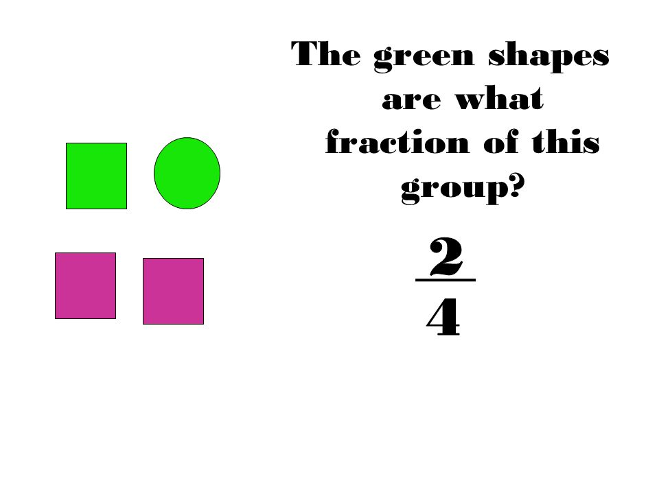 The green shapes are what fraction of this group