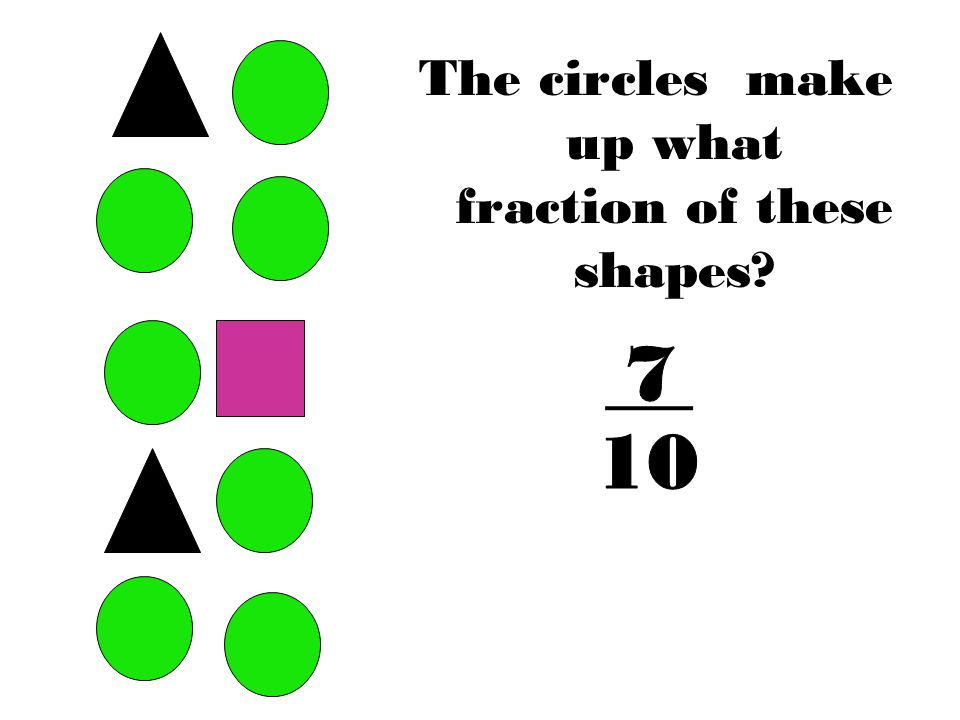 The circles make up what fraction of these shapes