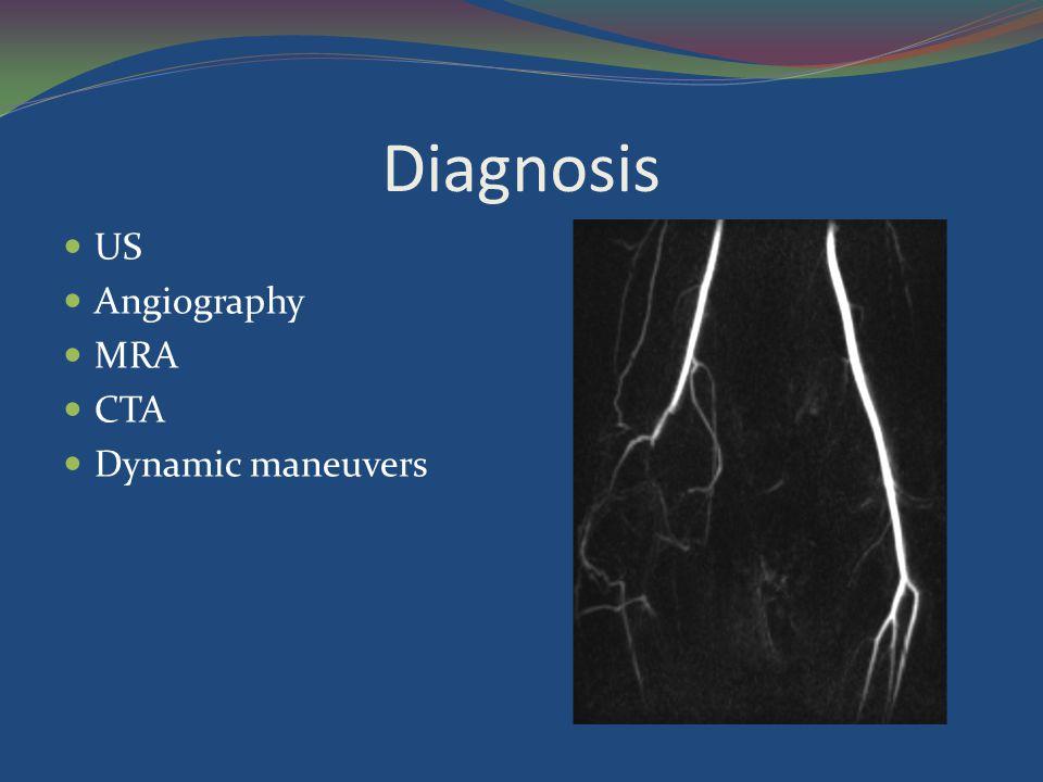 Diagnosis US Angiography MRA CTA Dynamic maneuvers