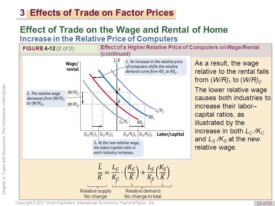 3 Effects of Trade on Factor Prices