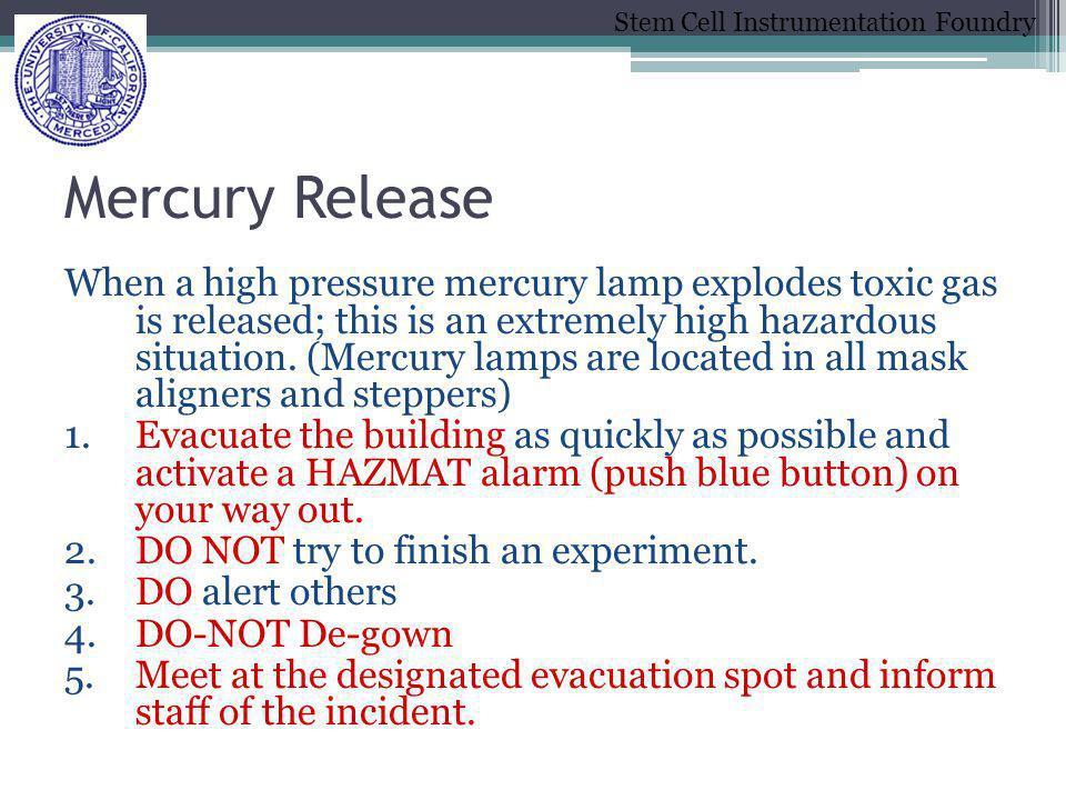Mercury Release