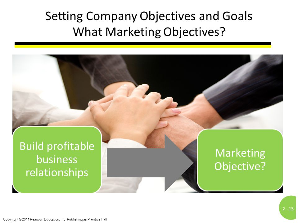 Setting Company Objectives and Goals What Marketing Objectives
