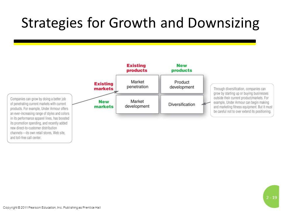 Strategies for Growth and Downsizing