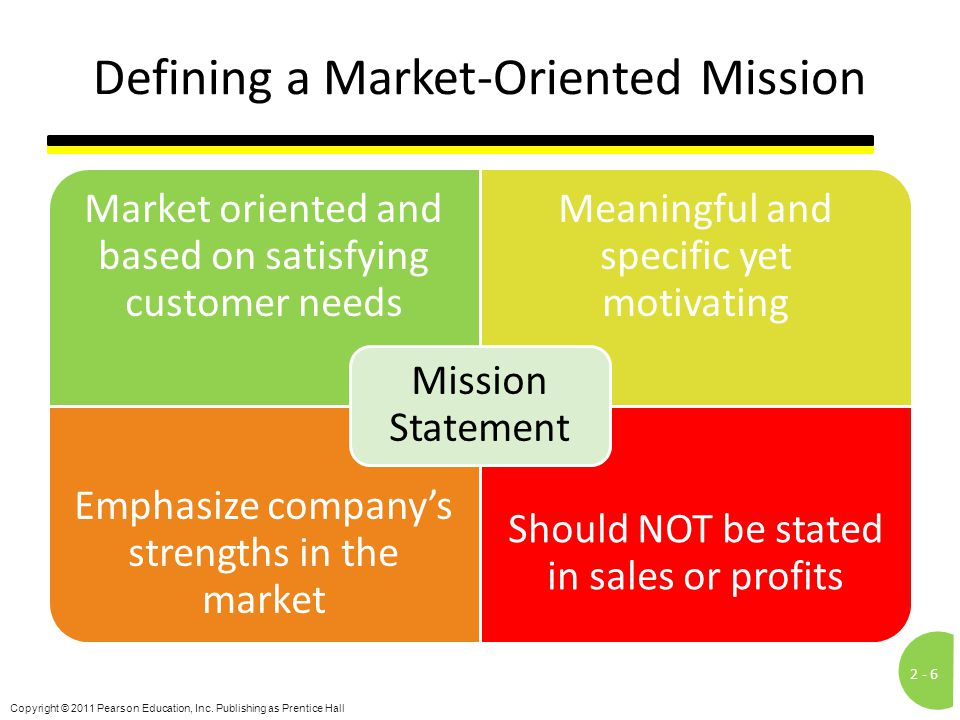 Defining a Market-Oriented Mission