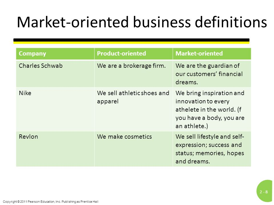 Market-oriented business definitions