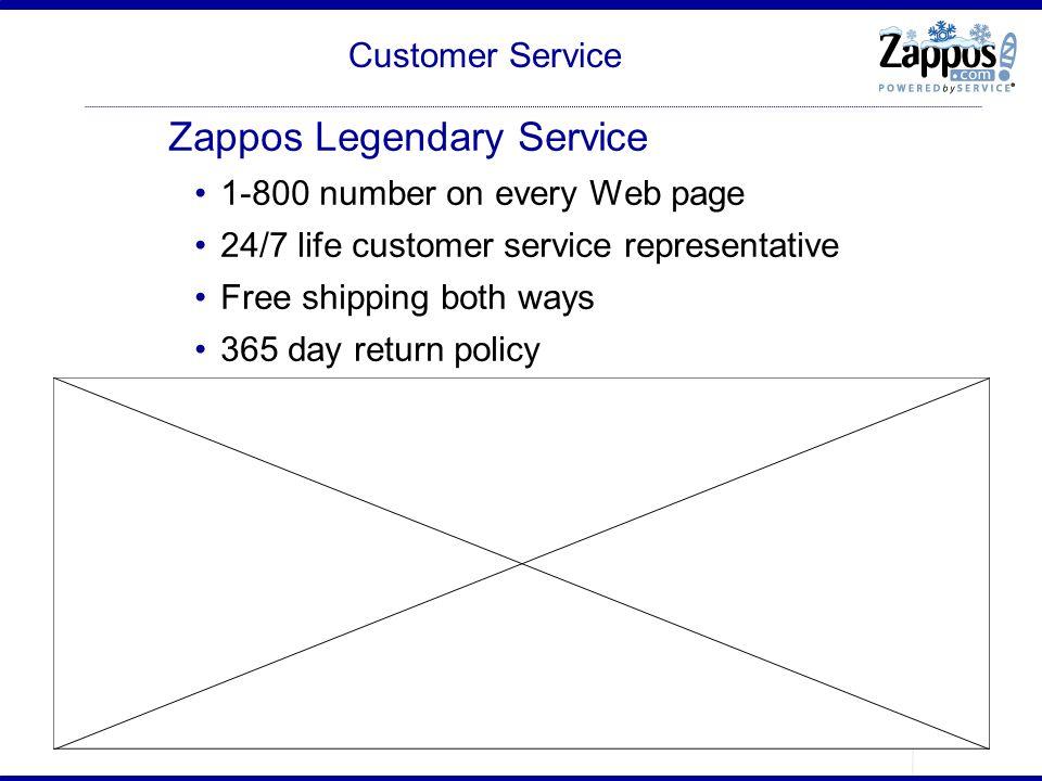 Zappos Legendary Service
