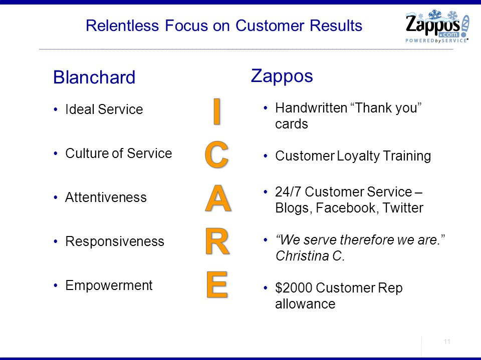 Relentless Focus on Customer Results