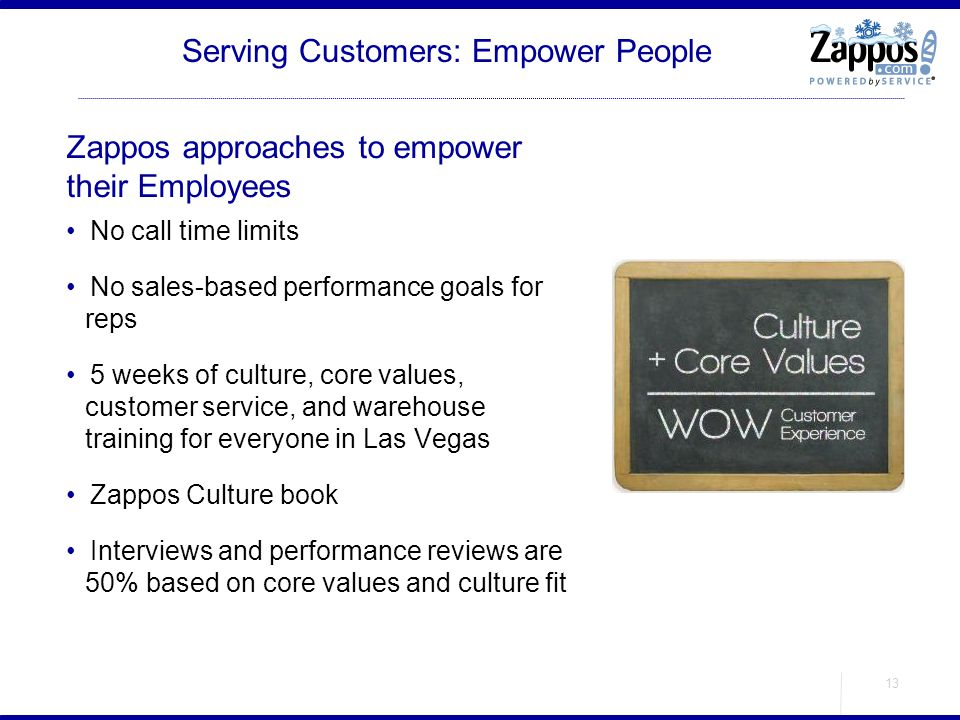Serving Customers: Empower People
