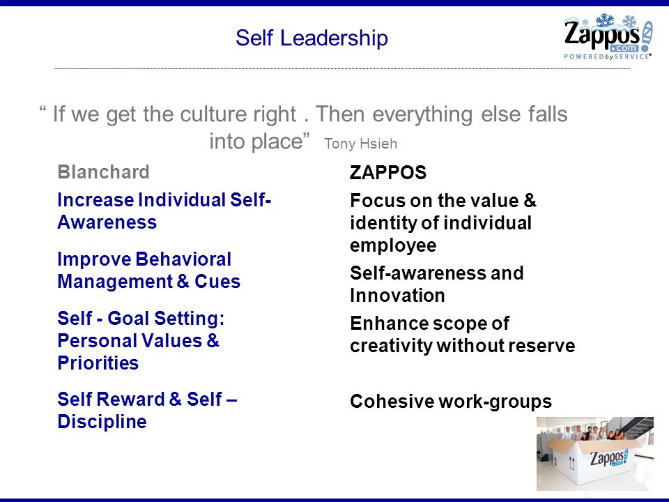 Self Leadership If we get the culture right . Then everything else falls into place Tony Hsieh.